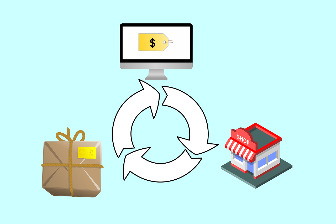 Difference between Affiliate marketing and E-commerce
