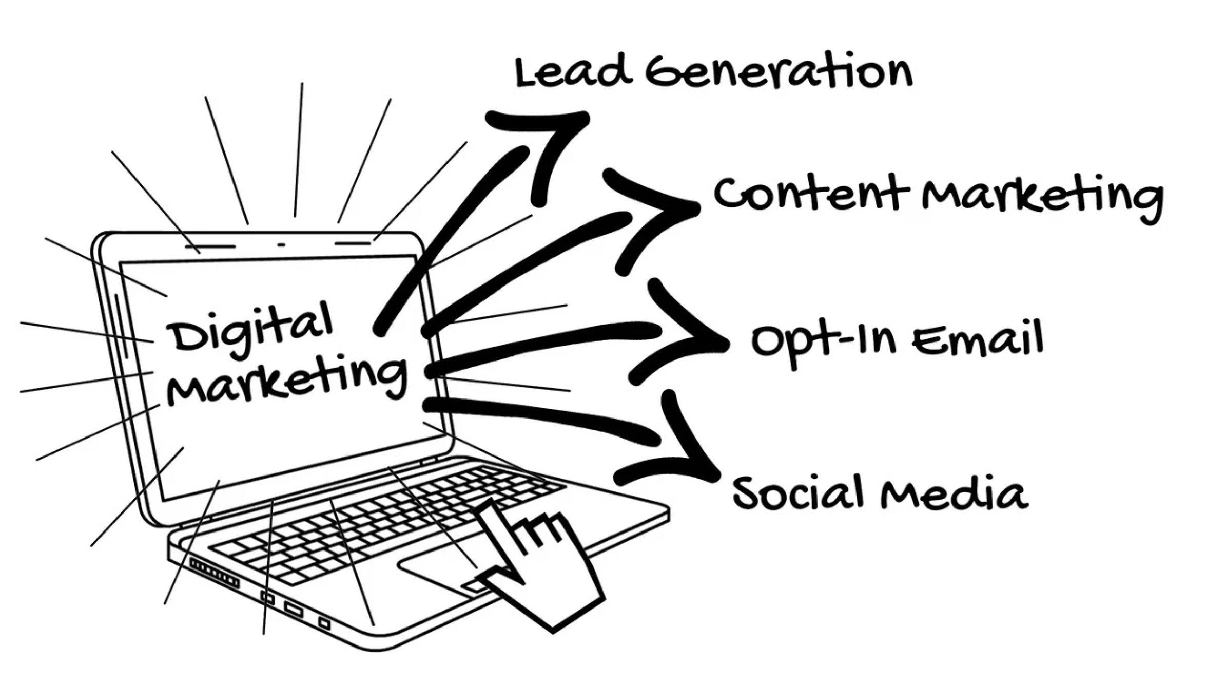 Difference between Affiliate marketing and Lead generation