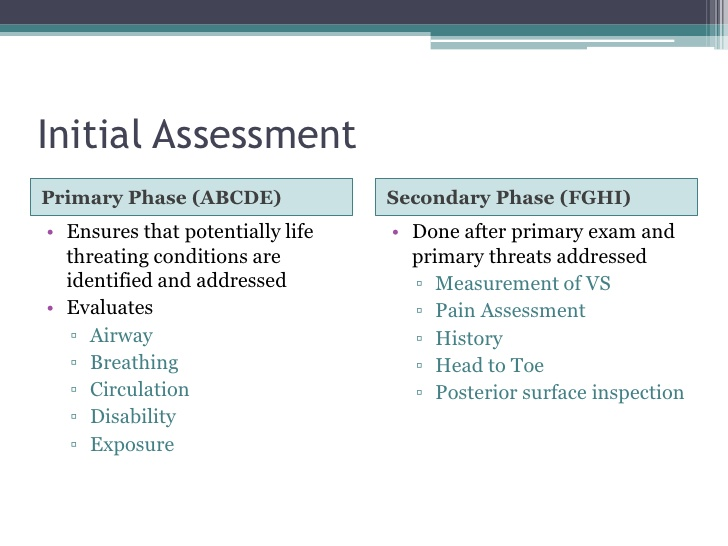 Difference between Primary and Secondary Assessment