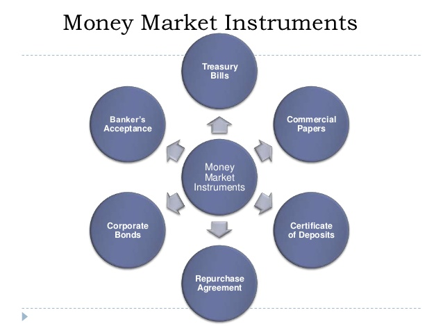 Difference Between Money Market and Savings Account