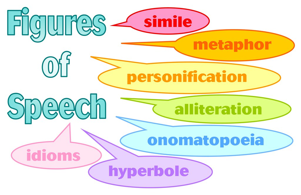 Difference Between Personification and Apostrophe