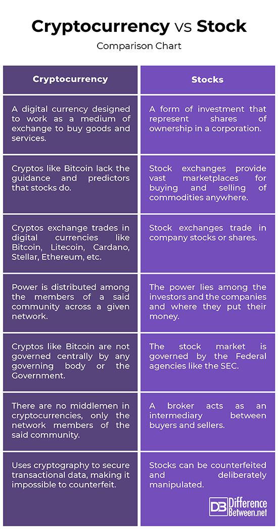 guadagni sulla rete bitcoin