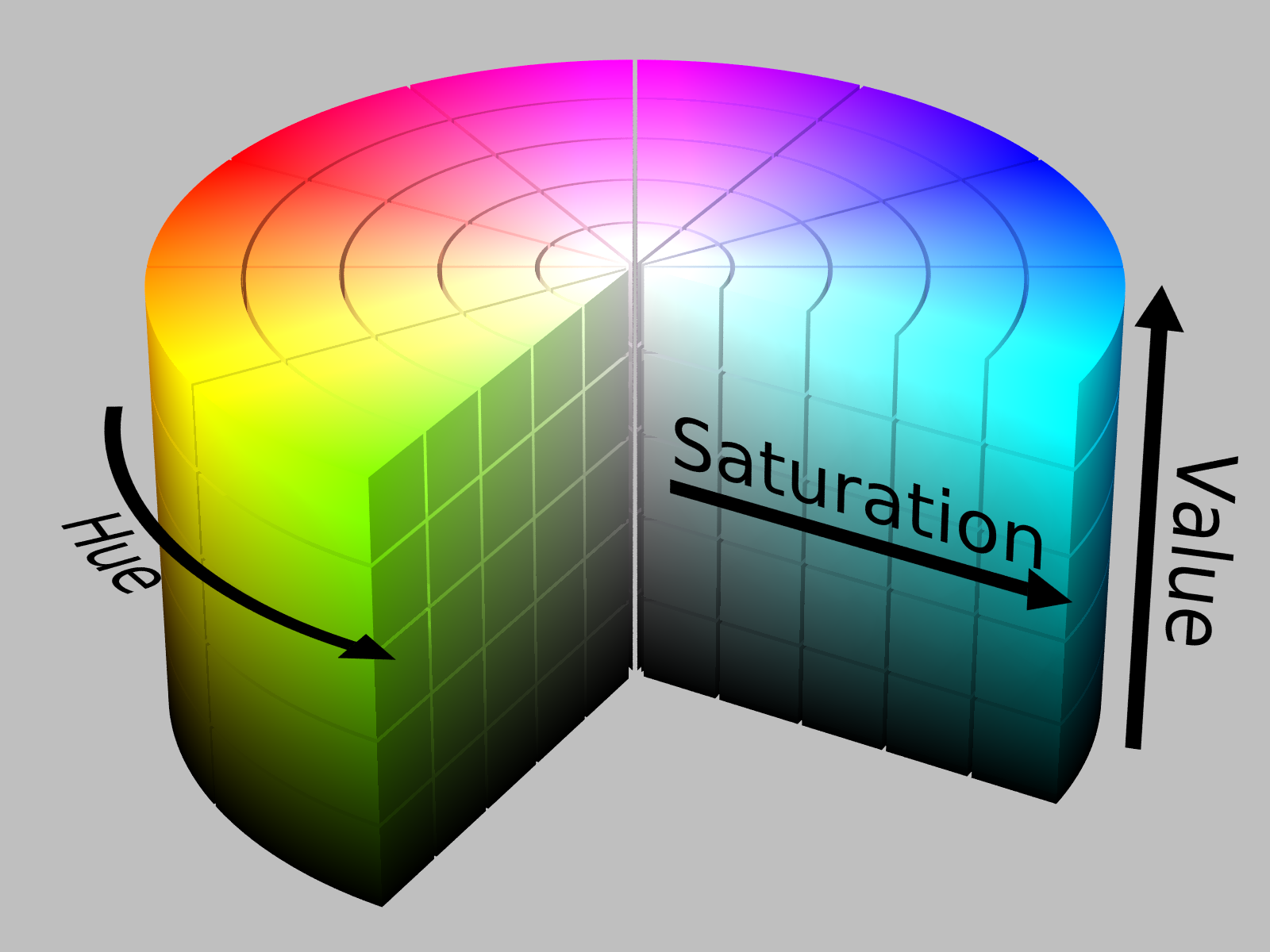 Difference Between Hue and Saturation