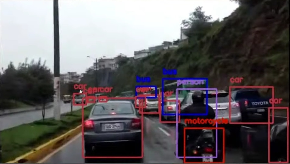 Difference Between Computer Vision and Image Processing
